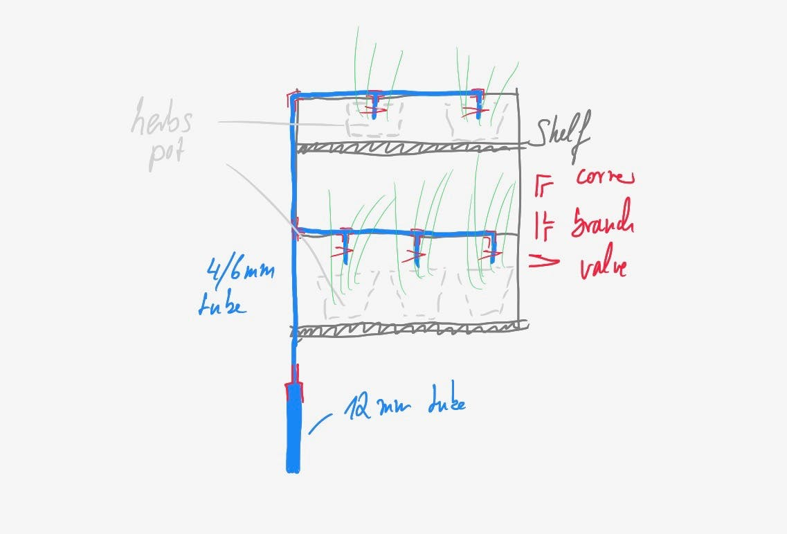 Drawing 1: Schematics of the watering system (rear side drawing)