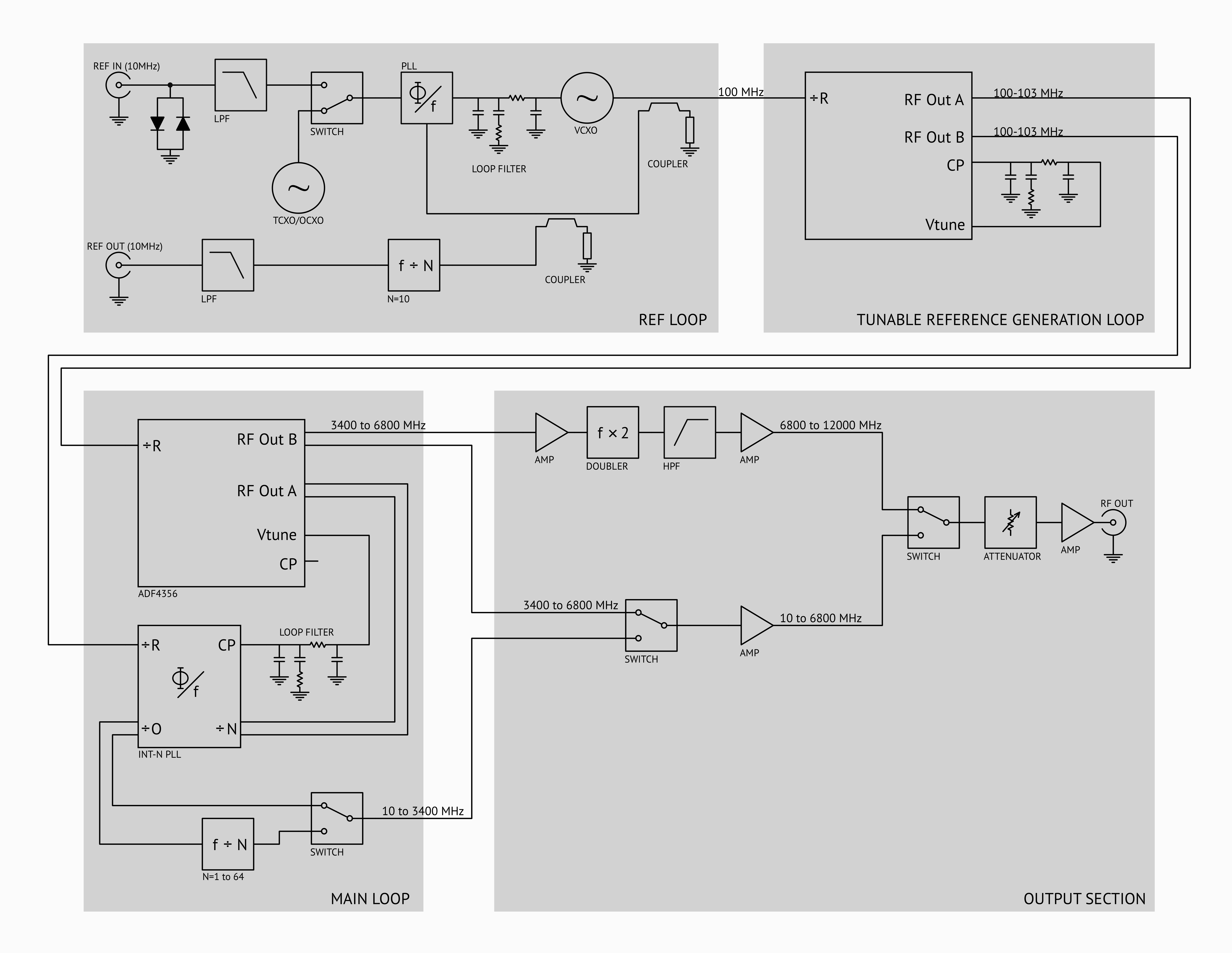 Erasynth rev2 block diagram lp1drgcvdz