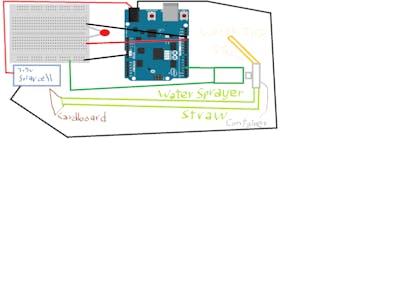 Arduino ECO PLANT