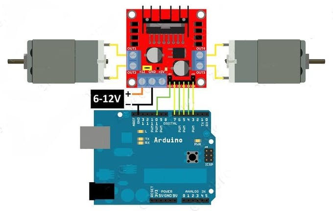 Obstacle detection bot using ultrasonic sensors and