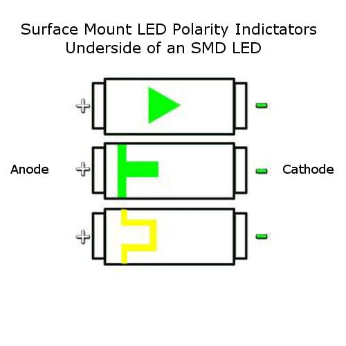 credit: http://www.limetrace.co.uk/how-to-determine-the-polarity-of-an-smd-led