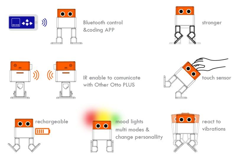 Otto DIY+ (orange), IR and mood lights optional