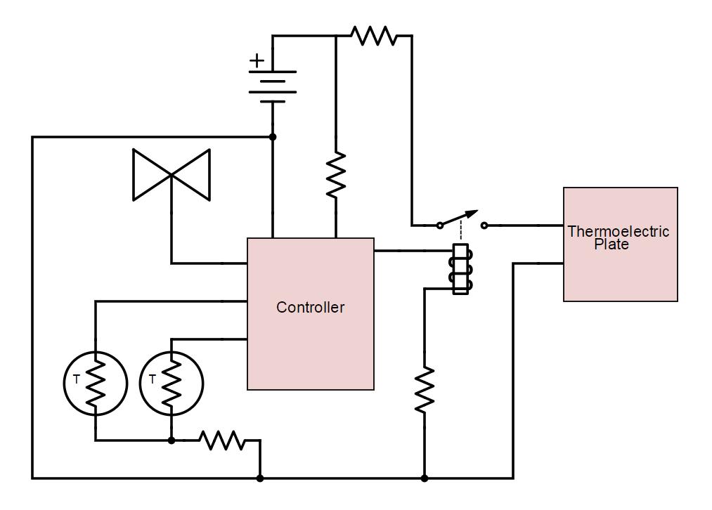 Power lunch circuit diagram igwvecmqgu