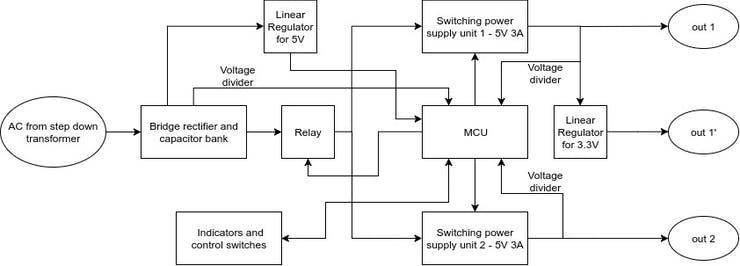 Protected Switching Power Supply For Development Boards Hackster