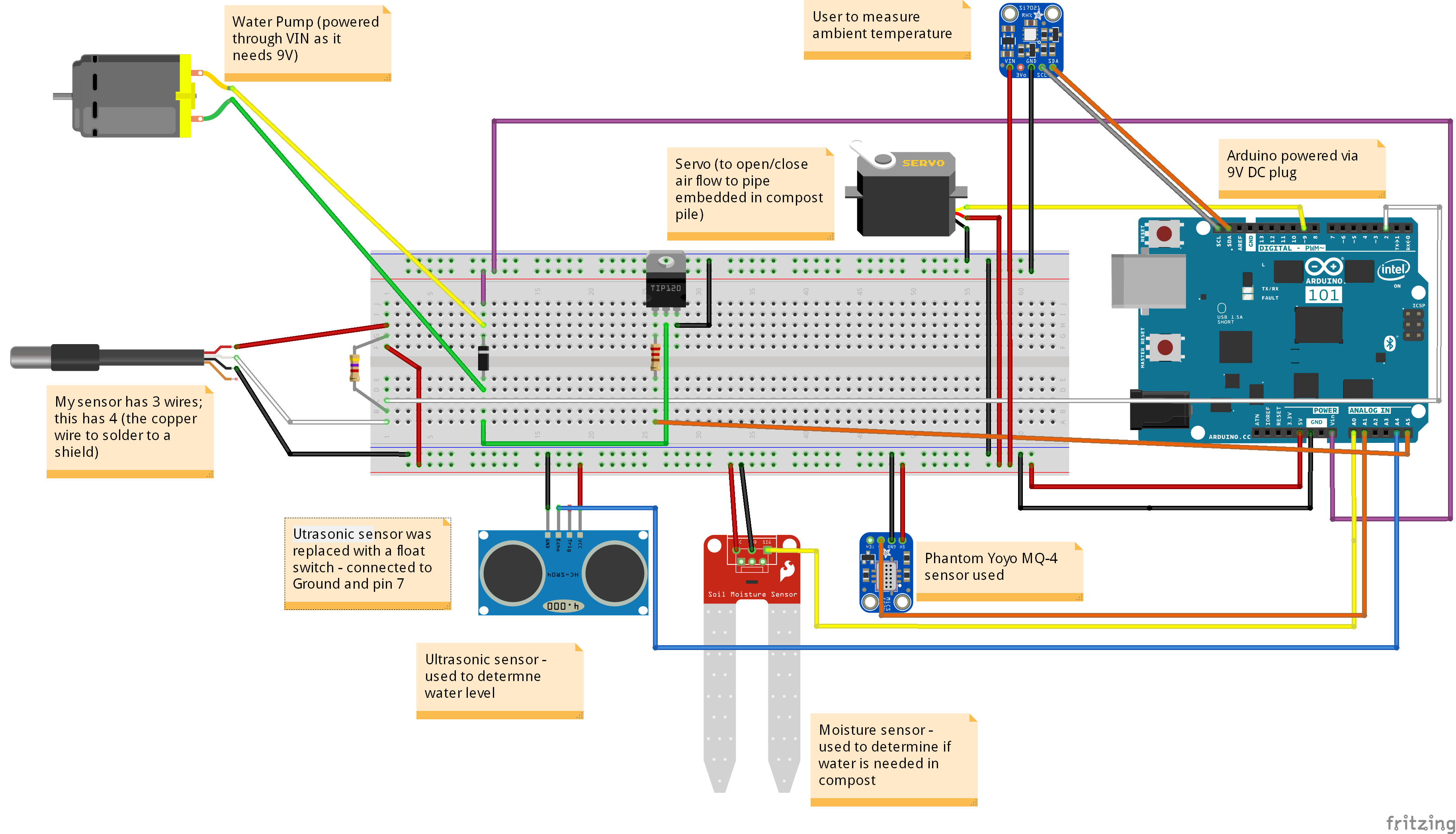 Smart Compost System The Figure Shows A Simple Circuit Wiring Layout For Making An Egg V2bb 0m89h5t78z