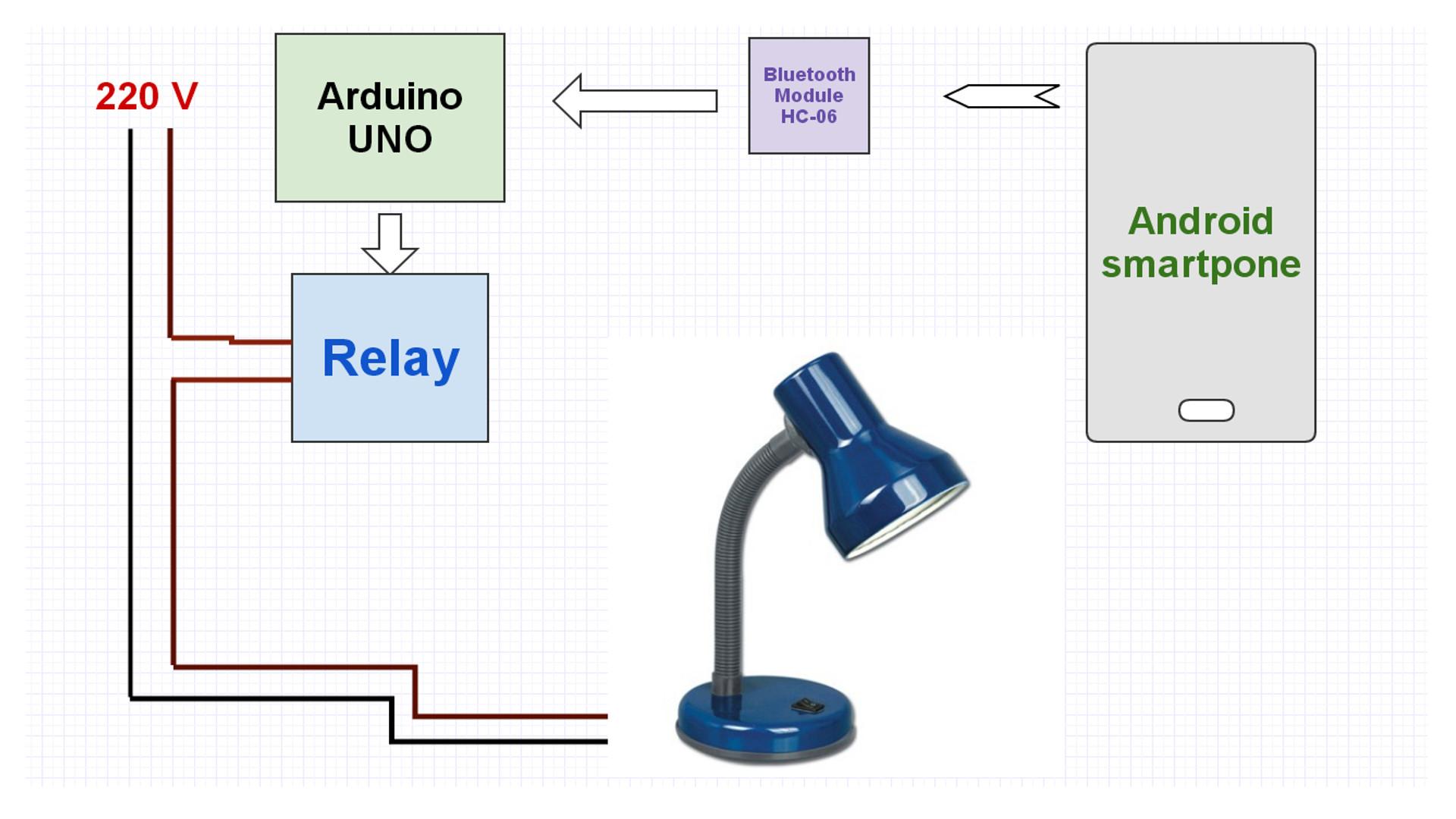 Smartphone Controlled Lamp Arduino Mit App Inventor Relay Wiring Btlcx Twzhsbauxm