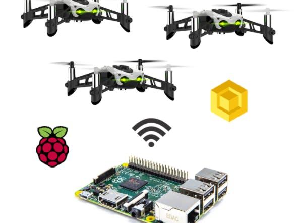 Manage a Fleet of Drones - Hackster io