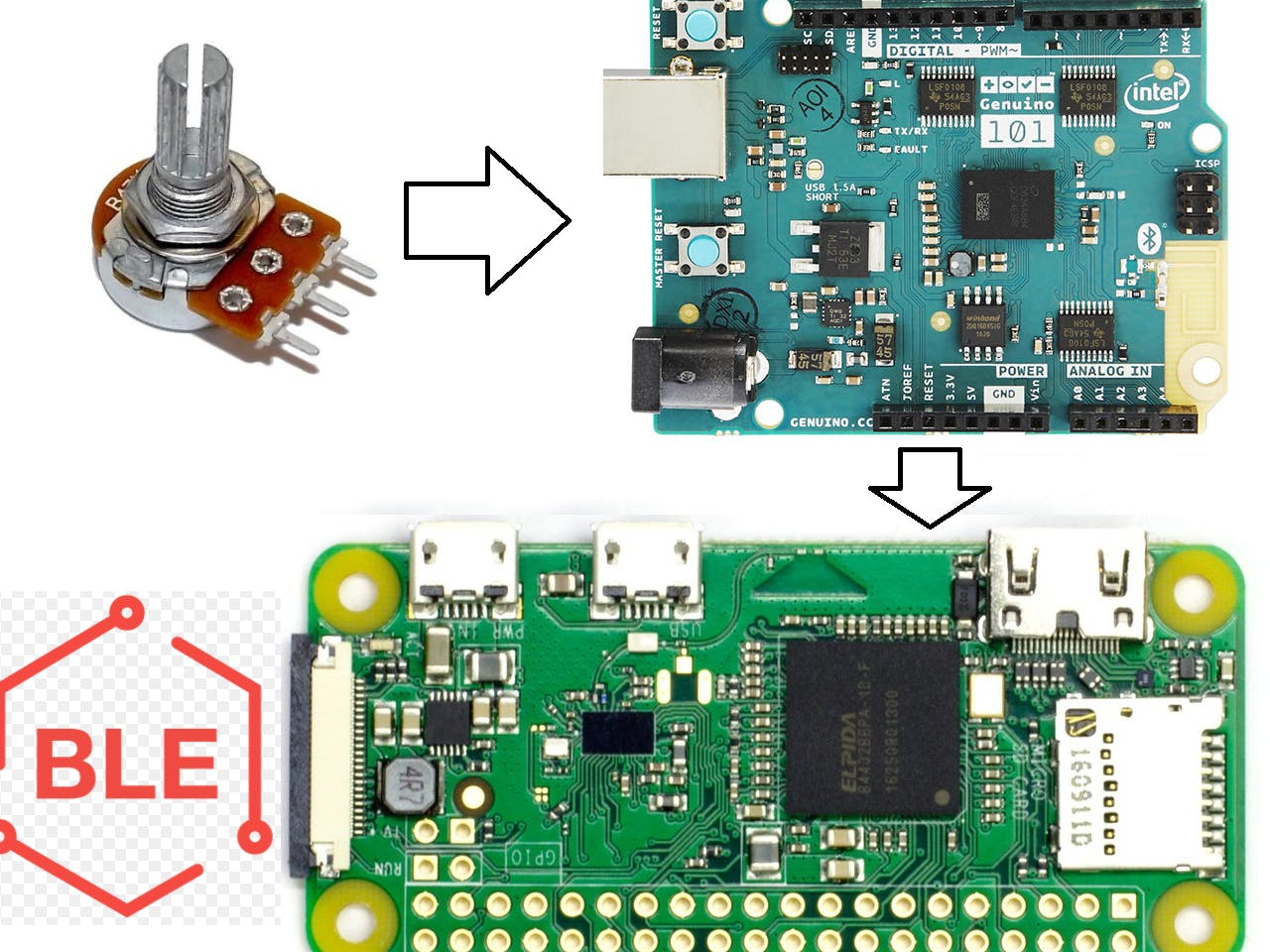 Arduino 101 Connects with Raspberry Pi Zero W
