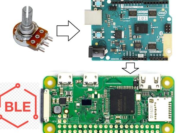Arduino connects with raspberry pi zero w