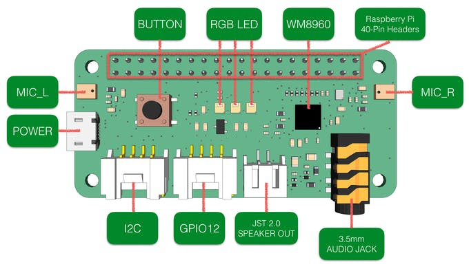 build your own amazon echo using a rpi and respeaker hat. Black Bedroom Furniture Sets. Home Design Ideas
