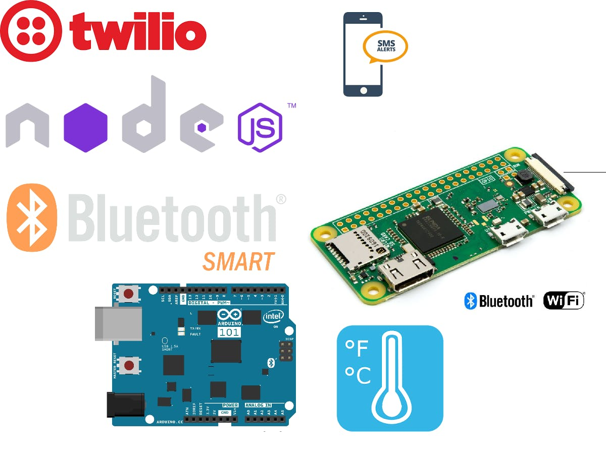 SMS alerts for arduino 101 BLE