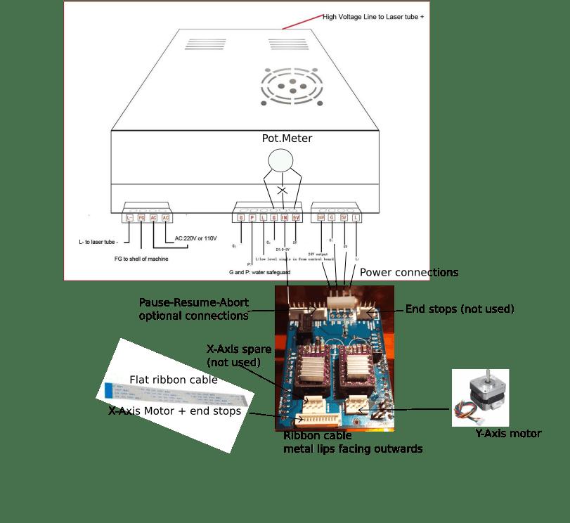 K40 Laser Wiring Diagram