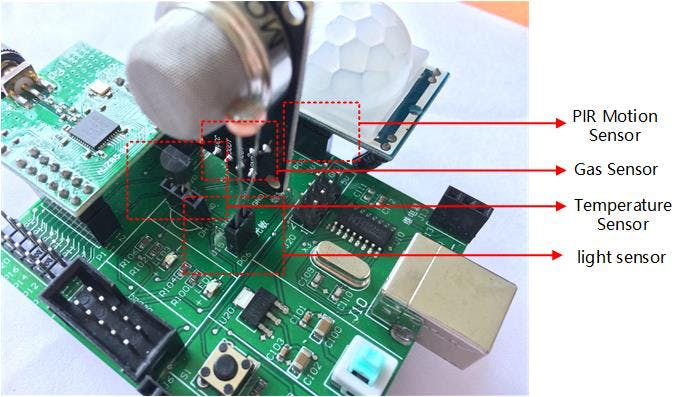 Figure 2. ZigBee End Device with Sensors