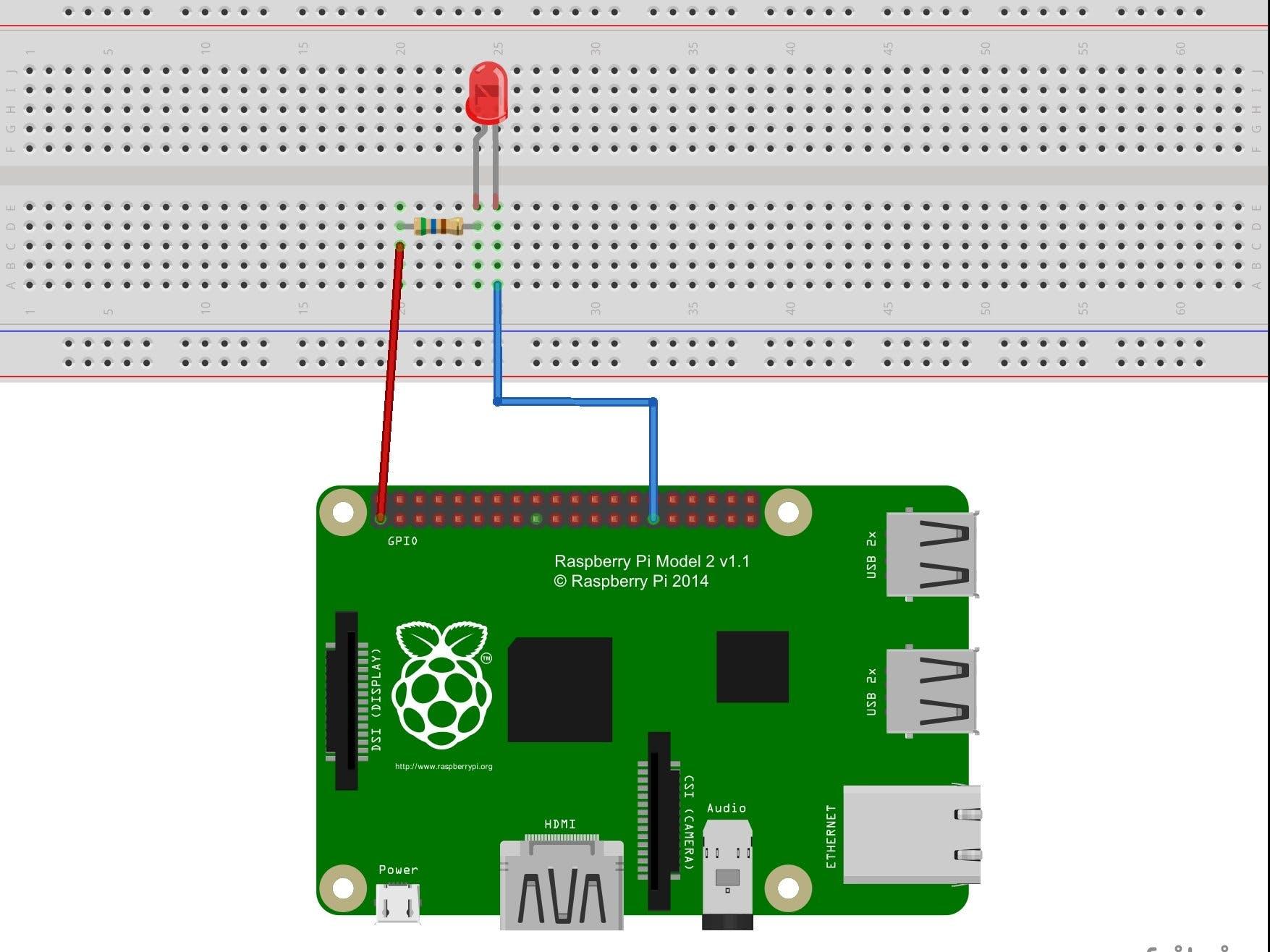 Break Your Heart - IoT Project - Blinky