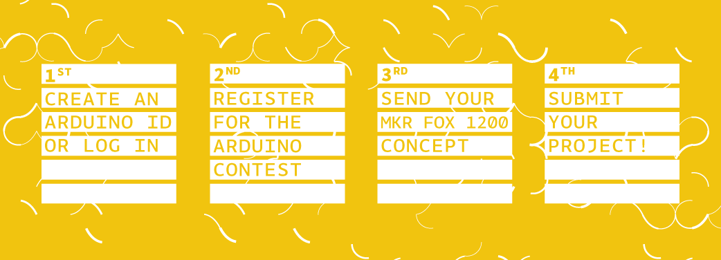 MKRFOX1200_Contest_process_02.png