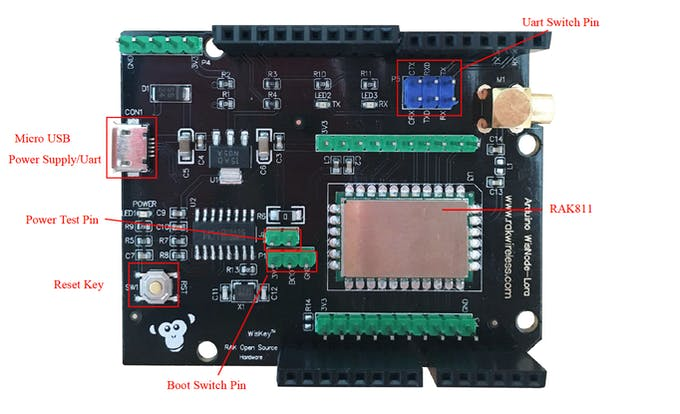Rak811 board courtesy RAK Wireless