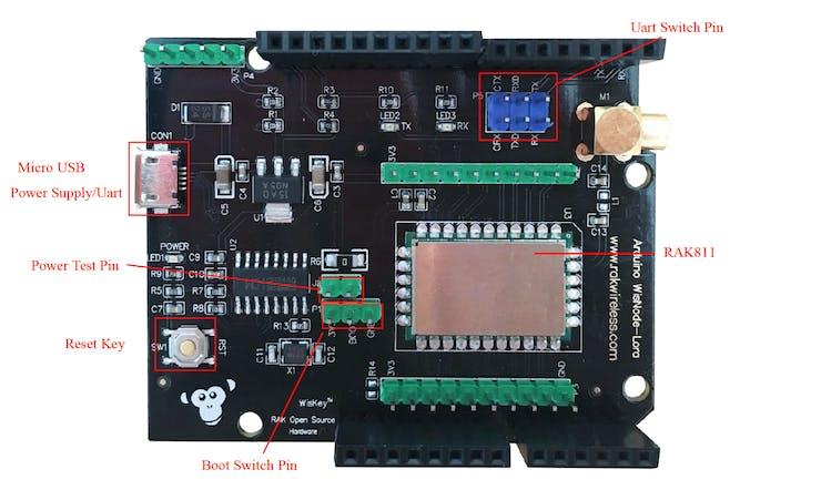Rak811 board courtesy RAK Wireless