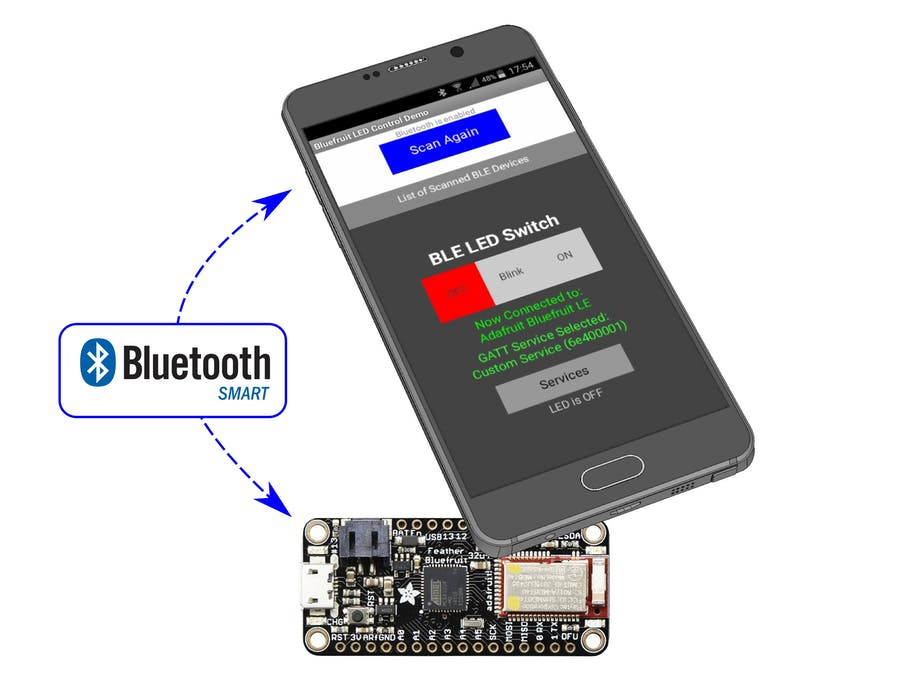 BLE LED Controller | Feather 32u4 Bluefruit LE + MIT App Inv