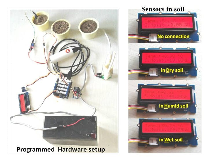 Figure 5: Hardware setup to the plant protector system.