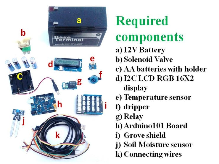 Figure 2: List of components for plants protector system.