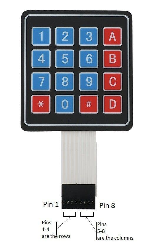 Pinouts of 4x4 keypad
