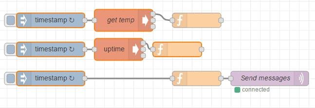 Automatized hydroponics system using UniPi 1 1 | Unipi