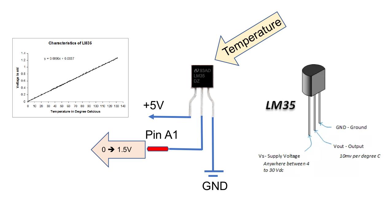 Param World Ir Transmitter Circuit Using 555