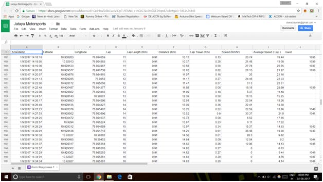 Data Logging on Google Spreadsheet