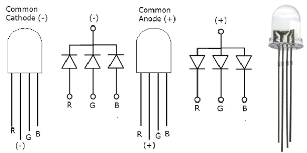 Super Using Common Cathode And Common Anode Rgb Led With Arduino Hackster Io Wiring Database Aboleterrageneticorg