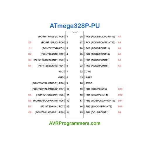 ATmega328p pin mapping.
