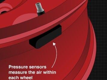Pop Sensor