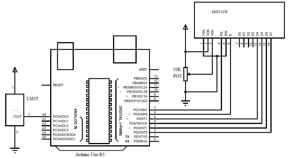 Arduino Based Digital Temperature Sensor - Hackster.io