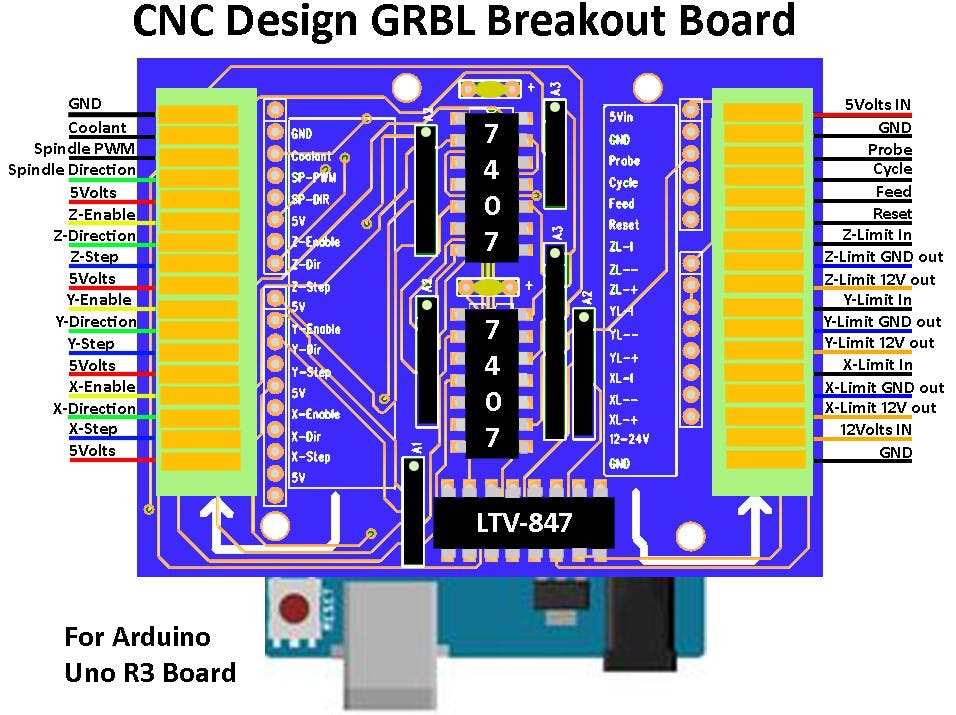 Top Five Grbl 1 1 Download Arduino Uno - Circus