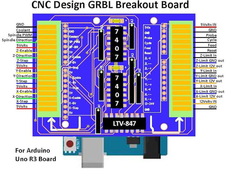 GRBL Breakout Board/Shield Arduino Uno - Hackster io