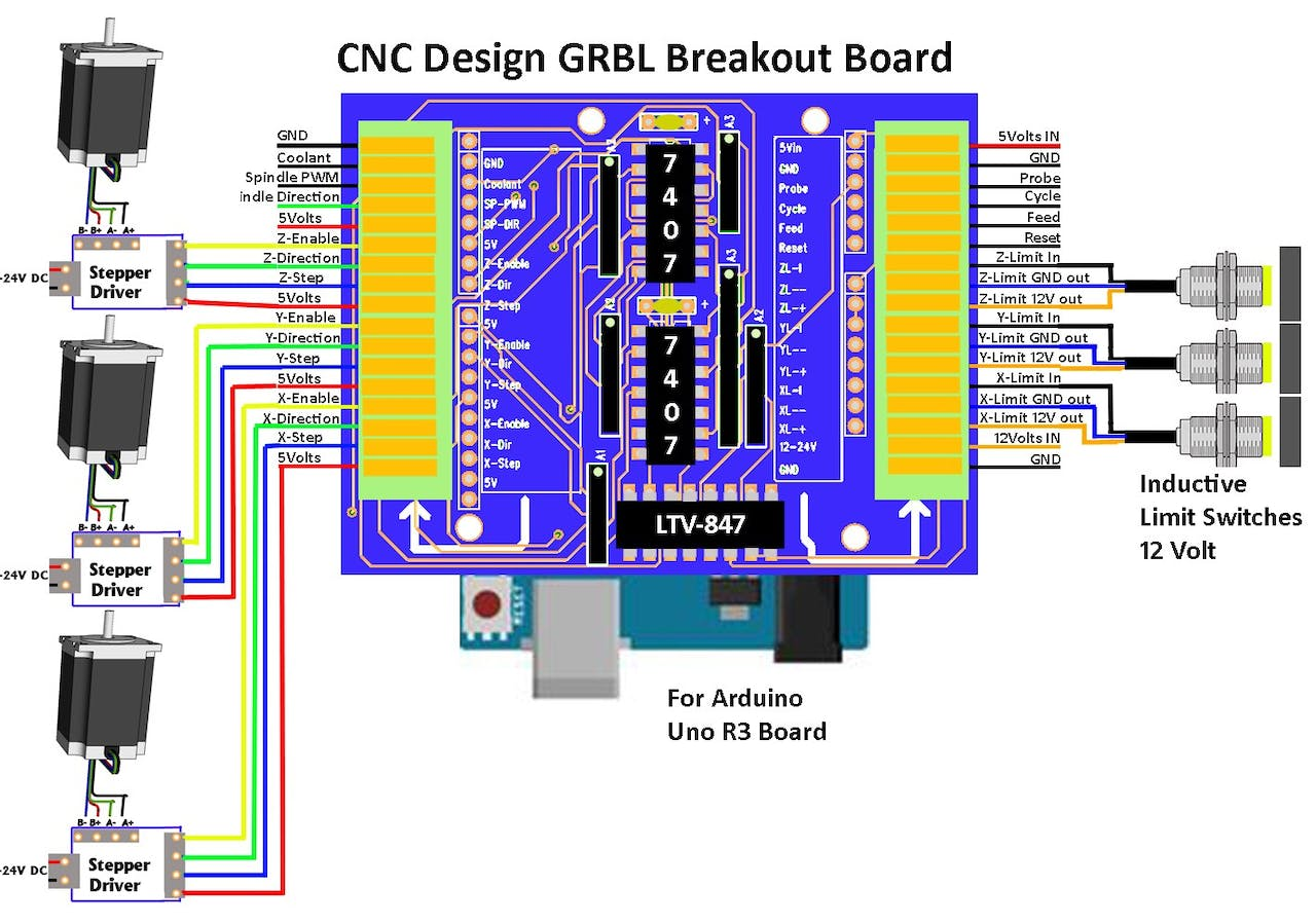 Db25 Breakout Board Wiring Diagram. Db25 To Db15 Adapter ... on