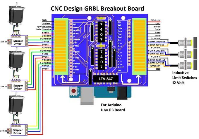 grbl-breakout-3-motors Uv Wiring Diagram on radio wiring diagram, bluetooth wiring diagram, ipod wiring diagram, remote control wiring diagram,