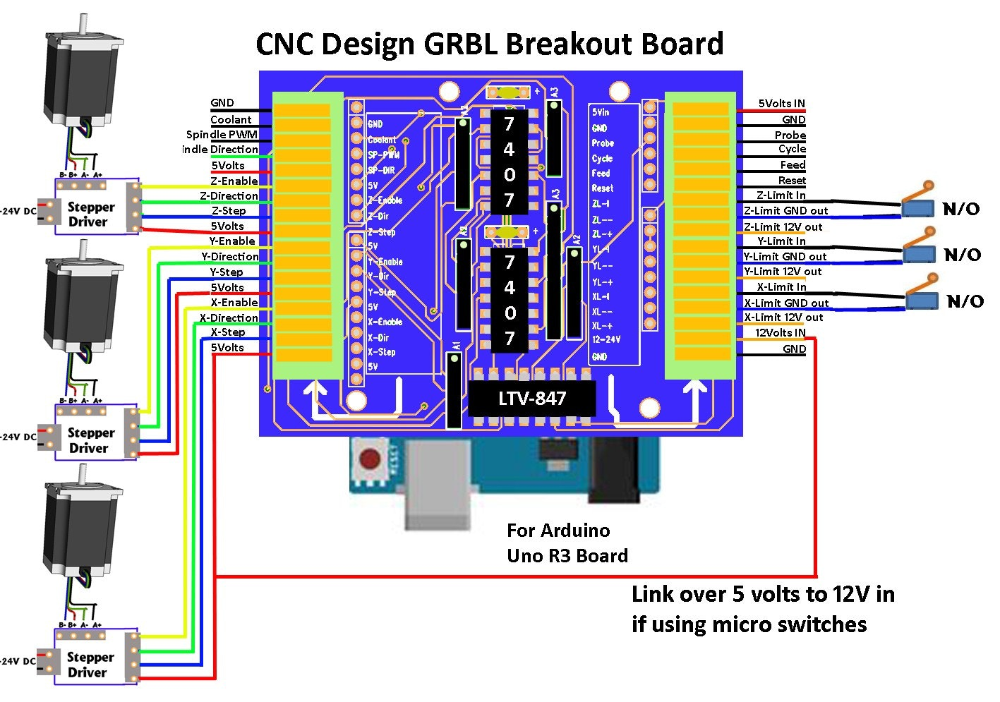 grbl breakout board shield arduino uno hackster io Hunter Fan Switch Wiring Diagram below shows a typical setup with three stepper motors drivers connected and micro switches on the limit switches you have to link 5 volts over into the