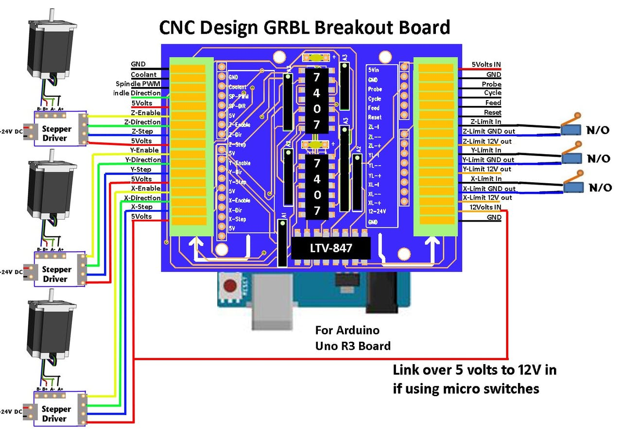 Cnc Limit Switch Wiring Diagram Arduino | Wiring Liry on fan limit diagram, cnc limit switch installation, transceiver block diagram, electric furnace limit switch diagram, spdt limit switch diagram, router and switch diagram, cnc router wiring-diagram, furnace transfer switch diagram, ball mill diagram, cnc machine control diagram, honeywell limit switch diagram, cnc schematic diagram, limit switch circuit diagram,
