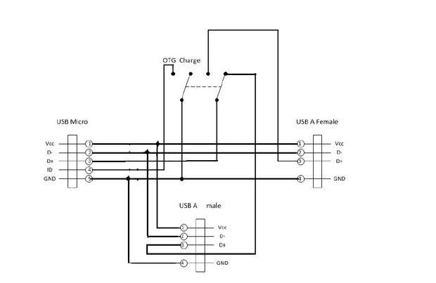 Diy Cable To Use Otg And Simultaneously Charge The Device