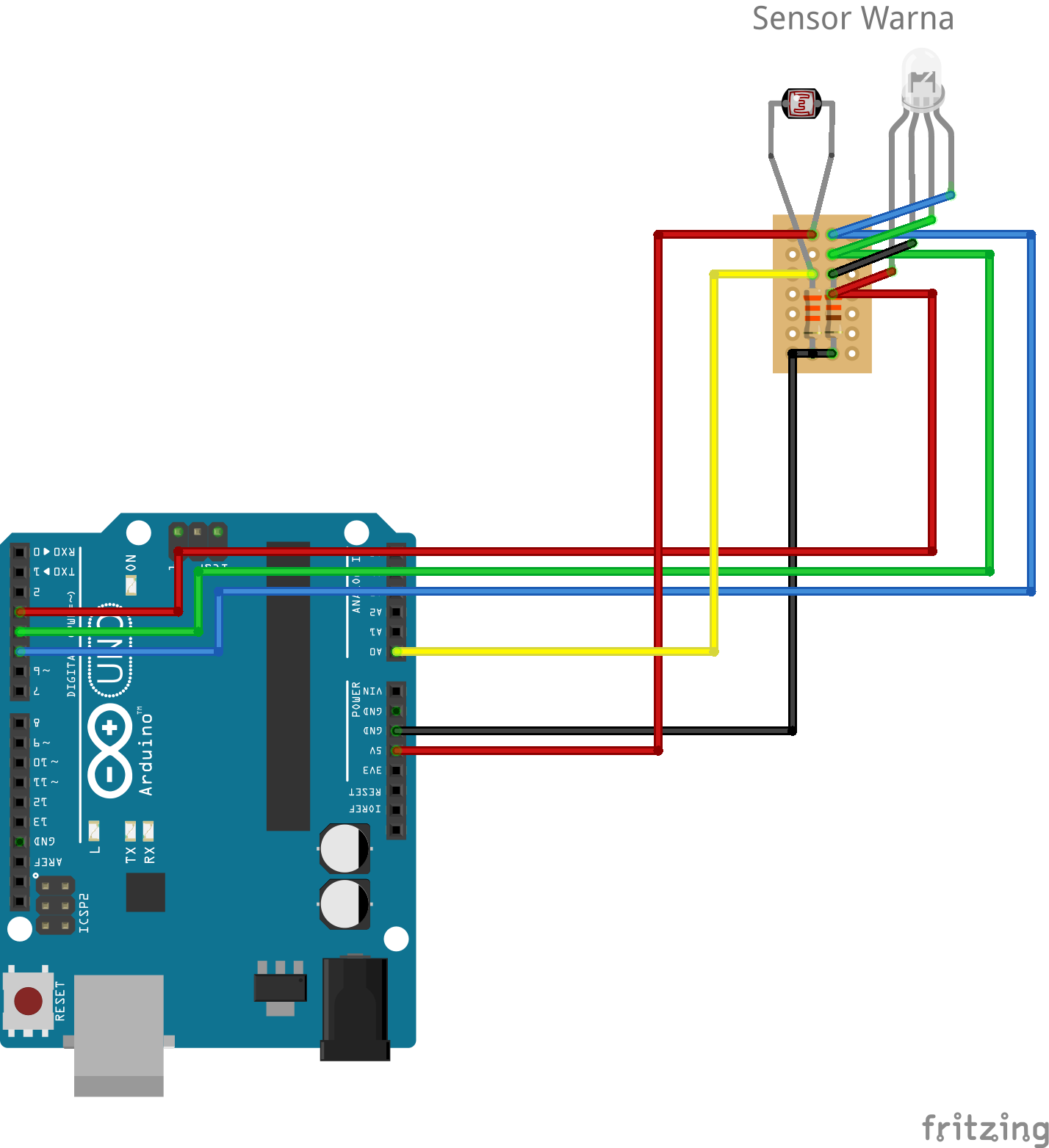 Sensor warna bb u1x5hfrjst