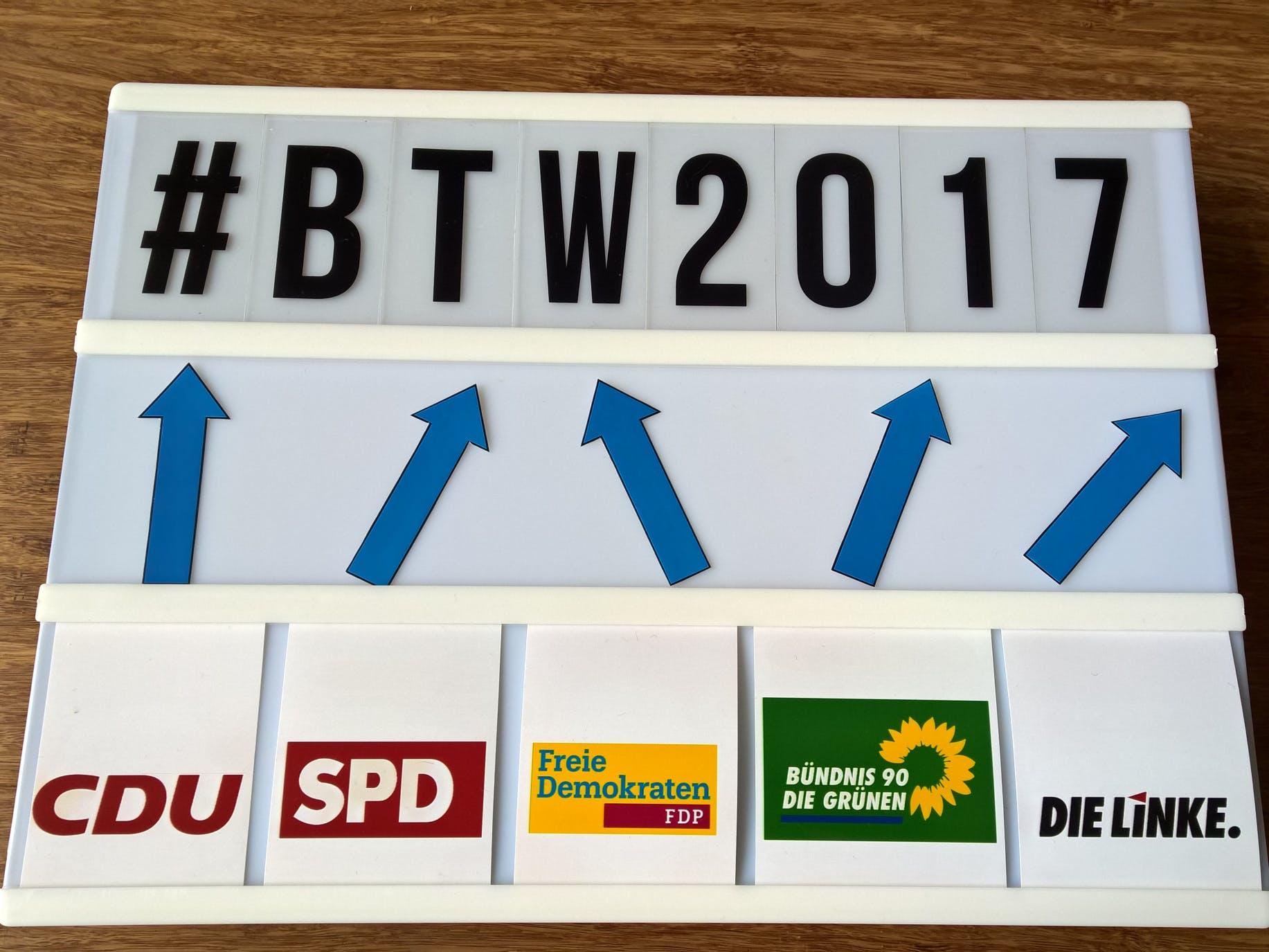 Twitter Dashboard zur Bundestagswahl 2017