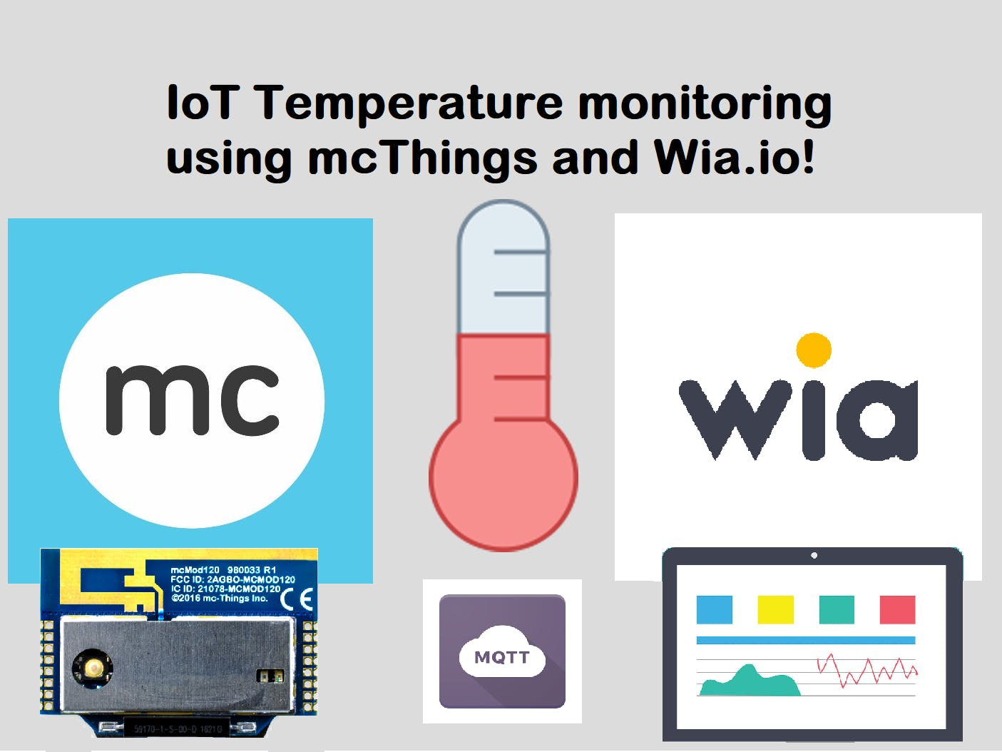 Temperature Monitoring Using mcThings and Wia.io
