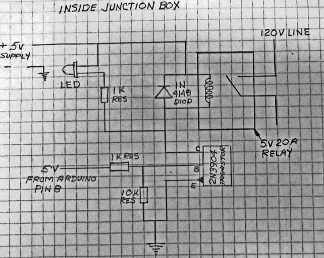 SKETCH OF COMPONENTS INSIDE JUNCTION BOX