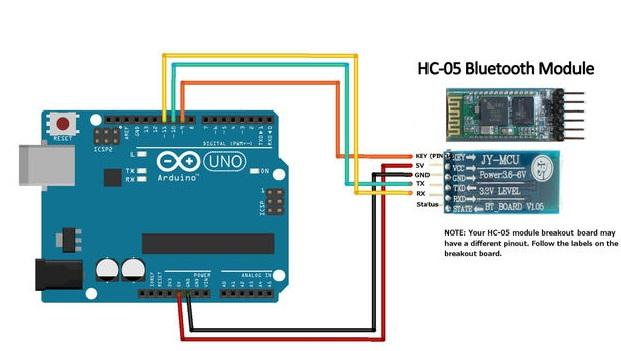 Arduino Uno Home Automation Using Bluetooth Hc05 Module Hacksteriorhhacksterio: Arduino Bluetooth Module Schematic At Gmaili.net