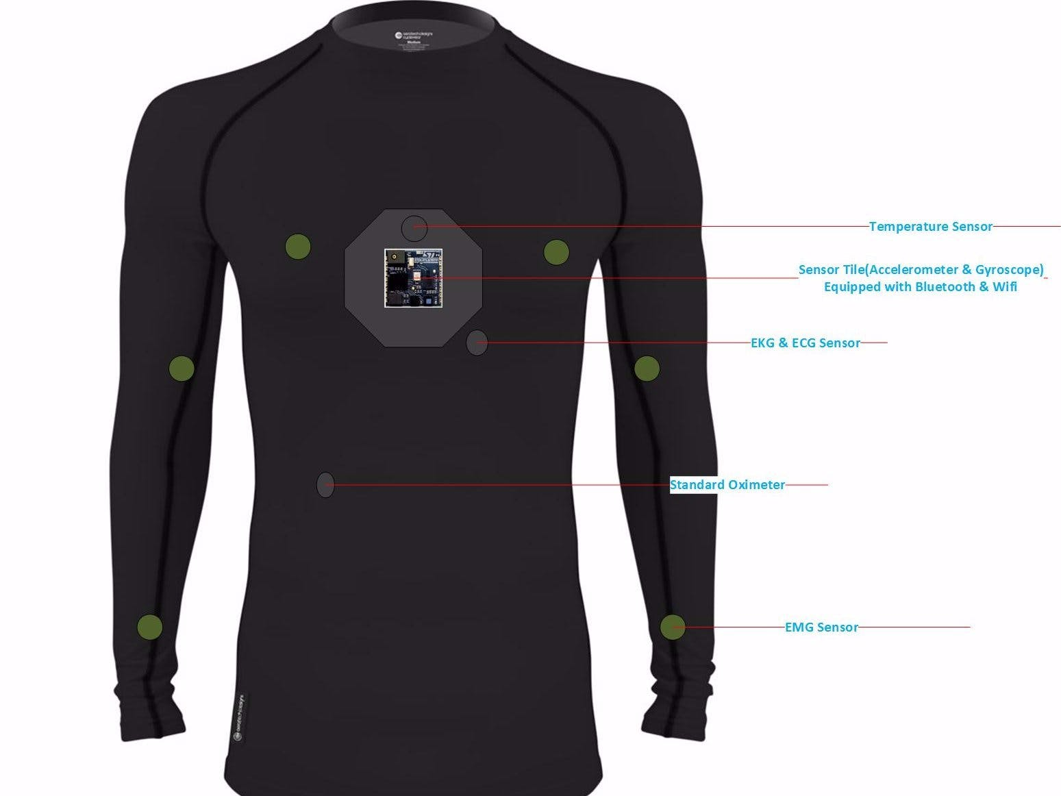 Smart Compression Shirt