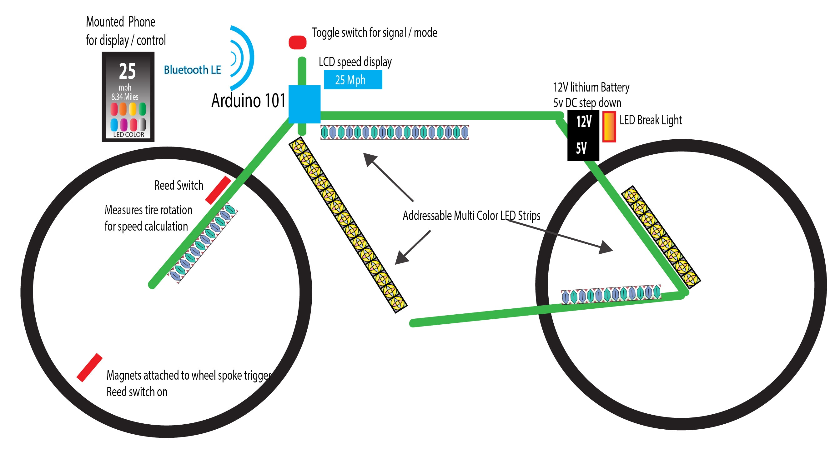 Reed Switch Wiring Diagram Trusted Diagrams Hall Effect Sensor Magnet Detector Module 14corecom Interactive Bike Motion Light And Display Hackster Io Brackets