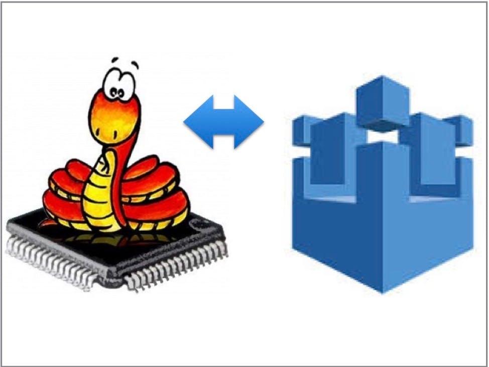 MicroPython to AWS-IOT