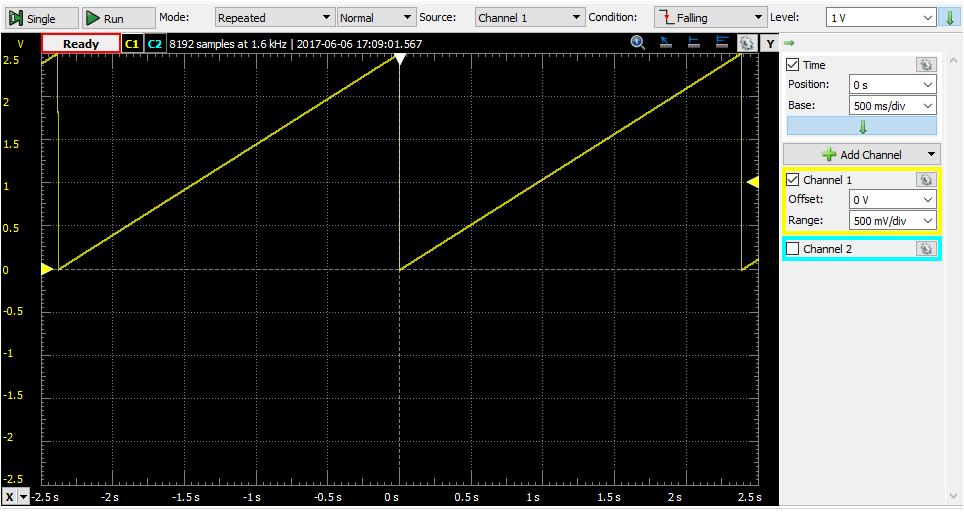 Pmodda3 signal yuxtywi12m