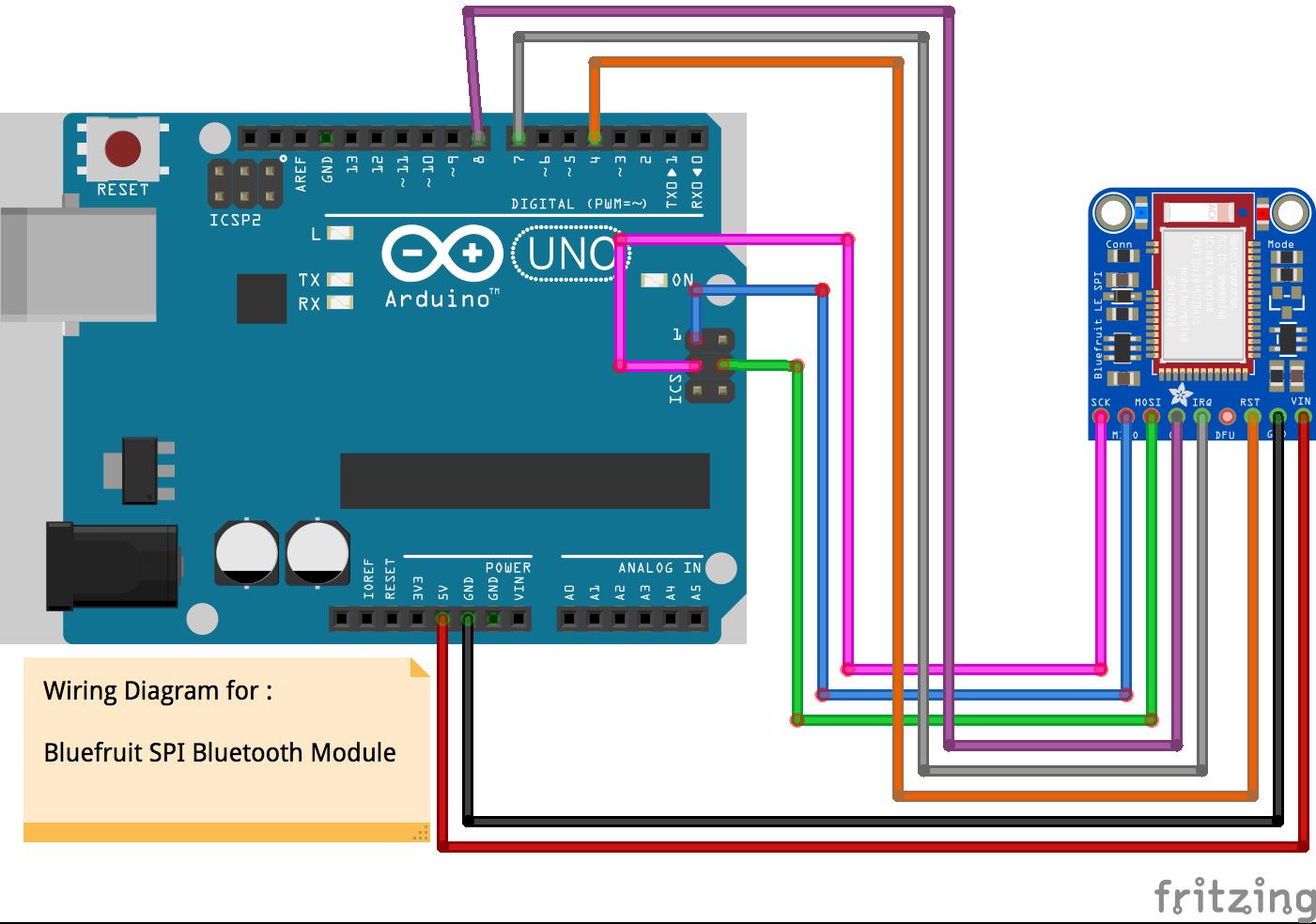 Bluetooth Home Automation Pwm Wiring Diagram