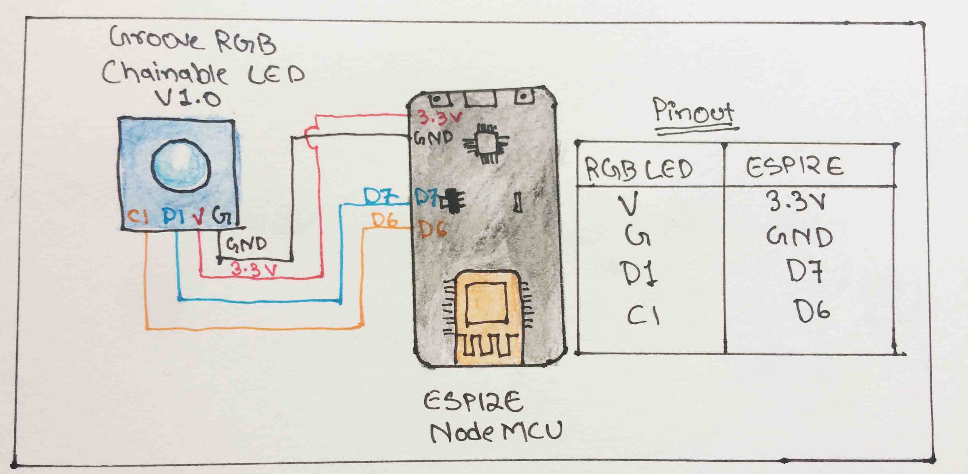 Change Rgb Led Connected To Esp12e From Web Page Using Knob Circuit Diagram Breadboard Isgjcrcmf4